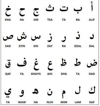 susunan-huruf2-hijaiyah